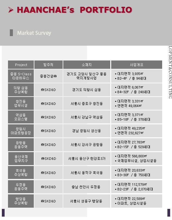 market survey.PNG